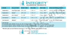 Integrity Aluminum Products Grade Specification Chart