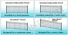 Collection of Aluminum Fence Panel Styles: Standard, Xtra-Rack, and Max-Rack
