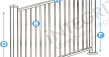 Encore Aluminum Hand Railing and Fence Panel Schematics