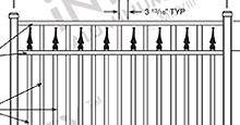 Excelsior Aluminum Fences and Gates Schematics