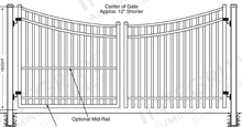 StoneCliff Sunset Arched Gates