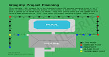 Access To An Online Project Planning Diagram For Planning, Ordering, & Installing Aluminum Fence Panels and Gates